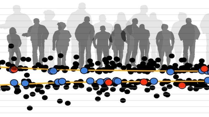 Вчені відшукали 83 рідкісних «гена росту»