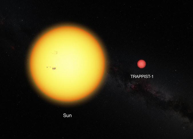 NASA знайшло відразу три планети на яких можливе життя
