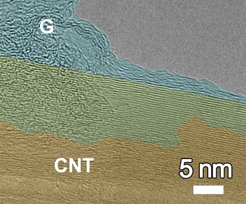 Новий матеріал, графено - нанотрубчаста піна
