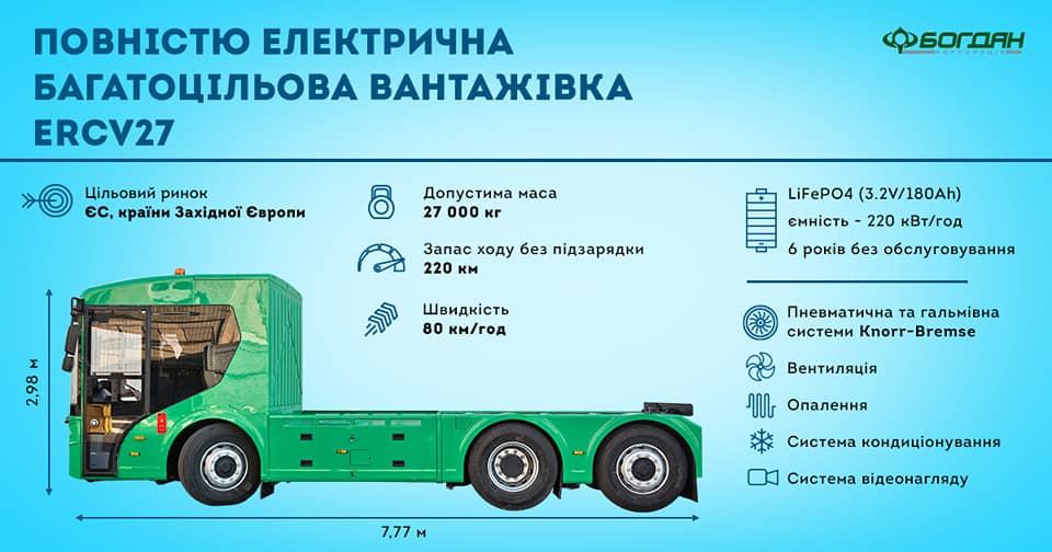 Ukrainian electric truck