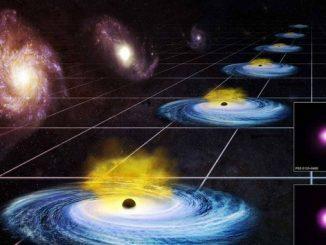 Темна енергія здатна змінюватися з часом
