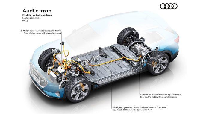 Як влаштований електричний двигун електрокроссовера Audi e-tron