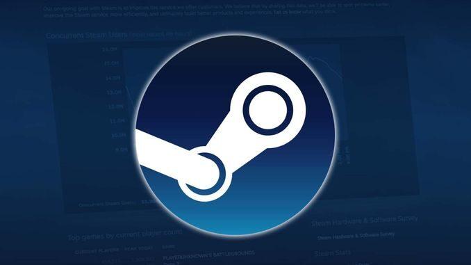 опублікувати відео в Steam