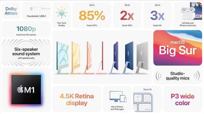 Новий iMac, iPad Pro, AirTag і iPhone 12 в новому кольорі